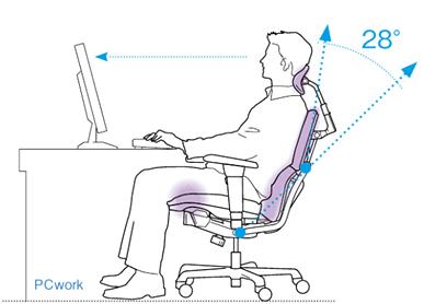 後傾姿勢におけるPC操作をサポート