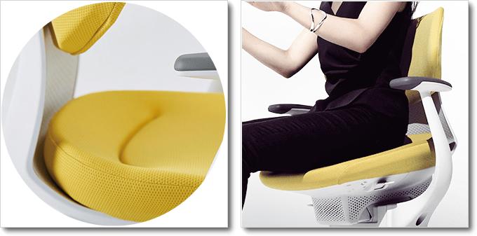 3Dポスチャーサポートシート